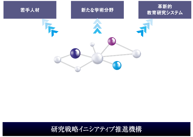 機構の基本的考え方図